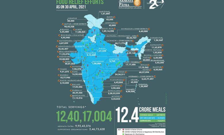 Akshaya Patra Distributes 10 Lakh Happiness Kits Among MDM Beneficiaries