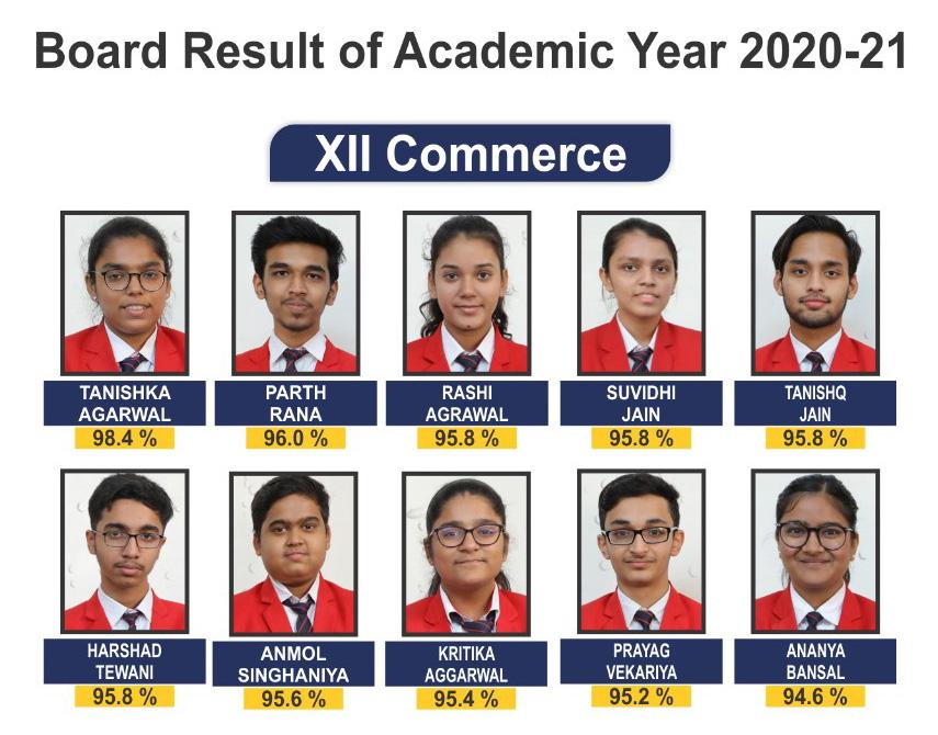 G.D. Goenka International School's Shining 100% Result of Academic Year 2020-21 in Standard 12 Commerce and Science Stream